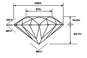 Symmetrical Grade